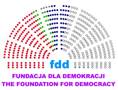 FDD-logo-m kontakt