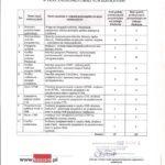 2012-09-15_grafika_2-150x150 Certyfikaty